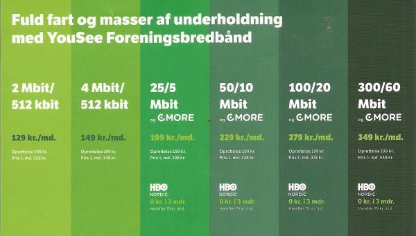 tv og bredbånd tilbud